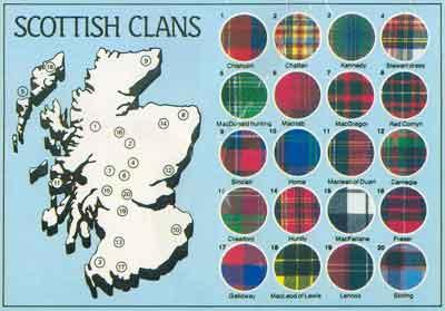 Les couleurs des clans