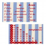 Thermocollants Multiplication / Conjugaison bleu